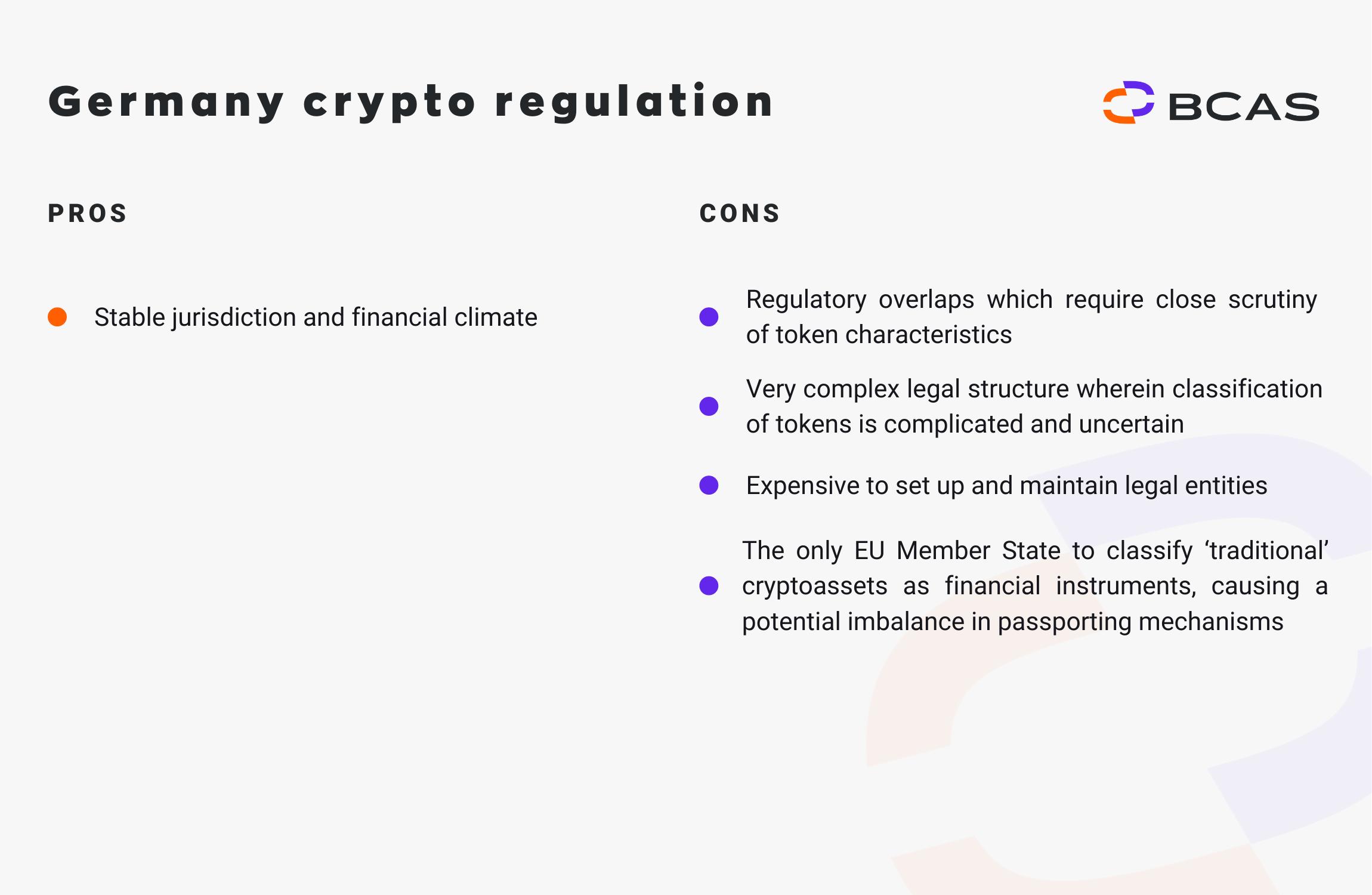 Germany crypto regulation