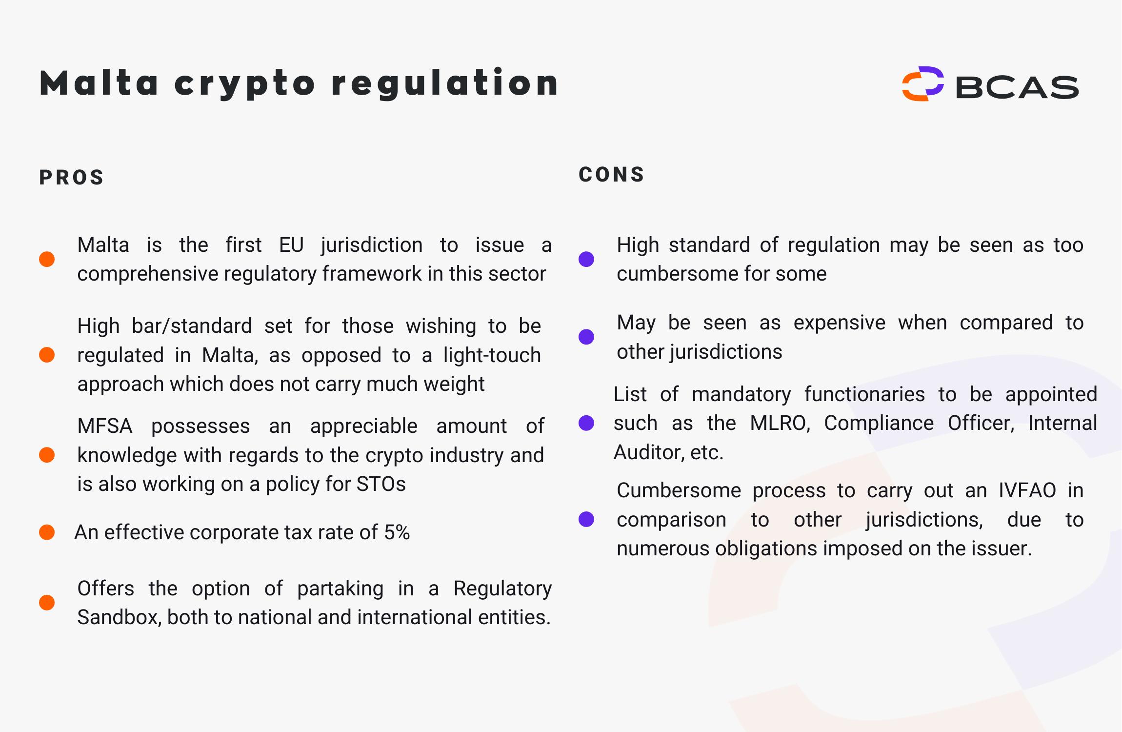 Malta crypto regulation