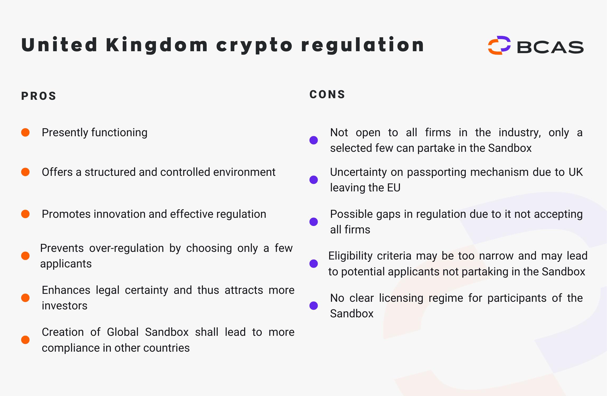 United kingdom crypto regulation